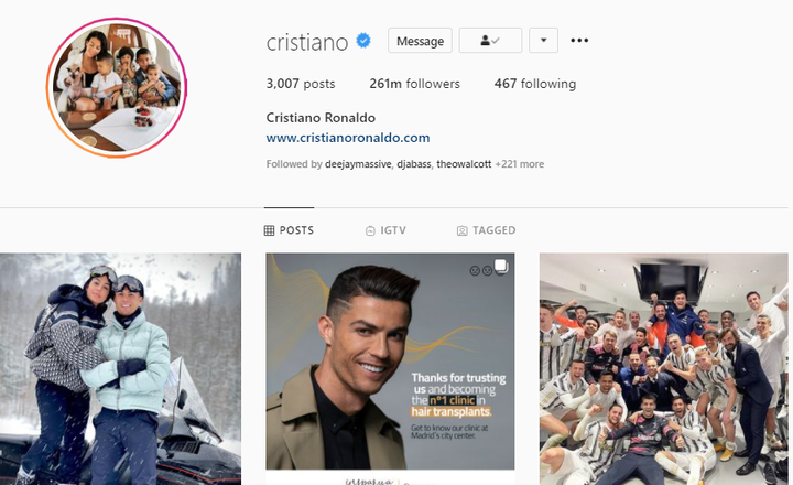 Cristiano Ronaldo reaches half a billion followers on social media as the Juventus star cements his place as one of sports most marketable brands in the world