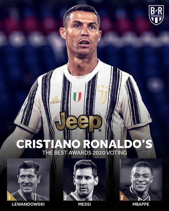 Cristiano Ronaldo: (Robert Lewandowski, Lionel Messi and Kylian Mbappe)