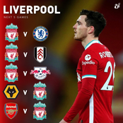 After Liverpool Lost Against Chelsea At Anfield, check Out their Next Four Fixtures