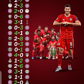 Bayern Munich are Unbeatable in Their Last 19 UCL Matches, Which Team Do You Think Can Stop Them