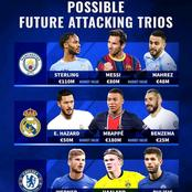 Possible Future Attacking Trios As Haaland To Chelsea, And Mbappe To Madrid