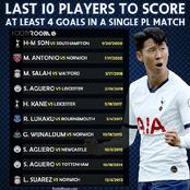 The Last 10 Players To Score At Least 4 Goals In A Single Premier League Game
