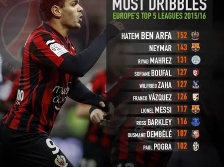Top 5 Best Football Dribblers, In The World Right Now.