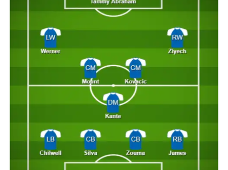 Possible Chelsea Lineup against Newcastle United today, with some players still out with injury