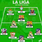 Opinion: Premier League, La Liga, Serie-A And Bundesliga's Best Team So Far This Season