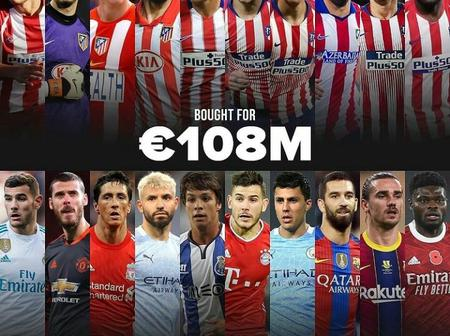 See Football Clubs That Run The Business Well When It Comes To Buying And Selling Of Players