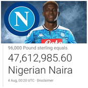 This is how much Osimhen will earn at Napoli in Naira.
