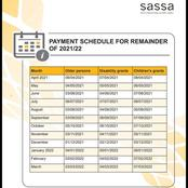 The Sassa Payment Schedule For The Rest Of The Year Angers Many Beneficiaries