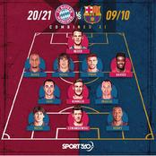 2020/21 Bayern Munich & 2009/10 Barcelona Combined Xi Players: The Only Teams That Won Six Trophies