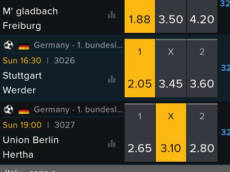 Saturday Germany Bundesliga Prediction and Picks With 98.8 Odds
