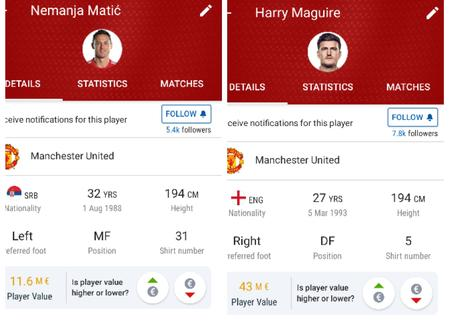 These Two Players Are Man Utd Tallest Players But Have Failed To Make Their Height Counts