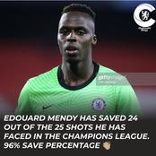 Edouard Mendy will be facing his cousin, Ferland Mendy, in the UEFA Champions League