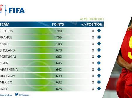 Updates: FIFA World Football Ranking