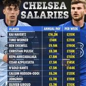 Check Out How Much Chelsea Players Are Paid Annually & weekly