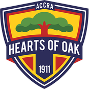 Accra Hearts Of Oak Settle On Two Premier League Coaches, Check Out Full Details