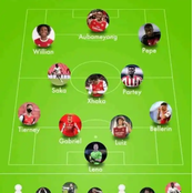 How Arsenal could lineup against Leicester City