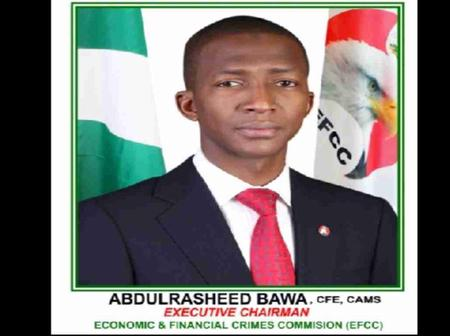 I may resign my appointment — EFCC boss Bawa