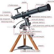 Find out what a telescope is
