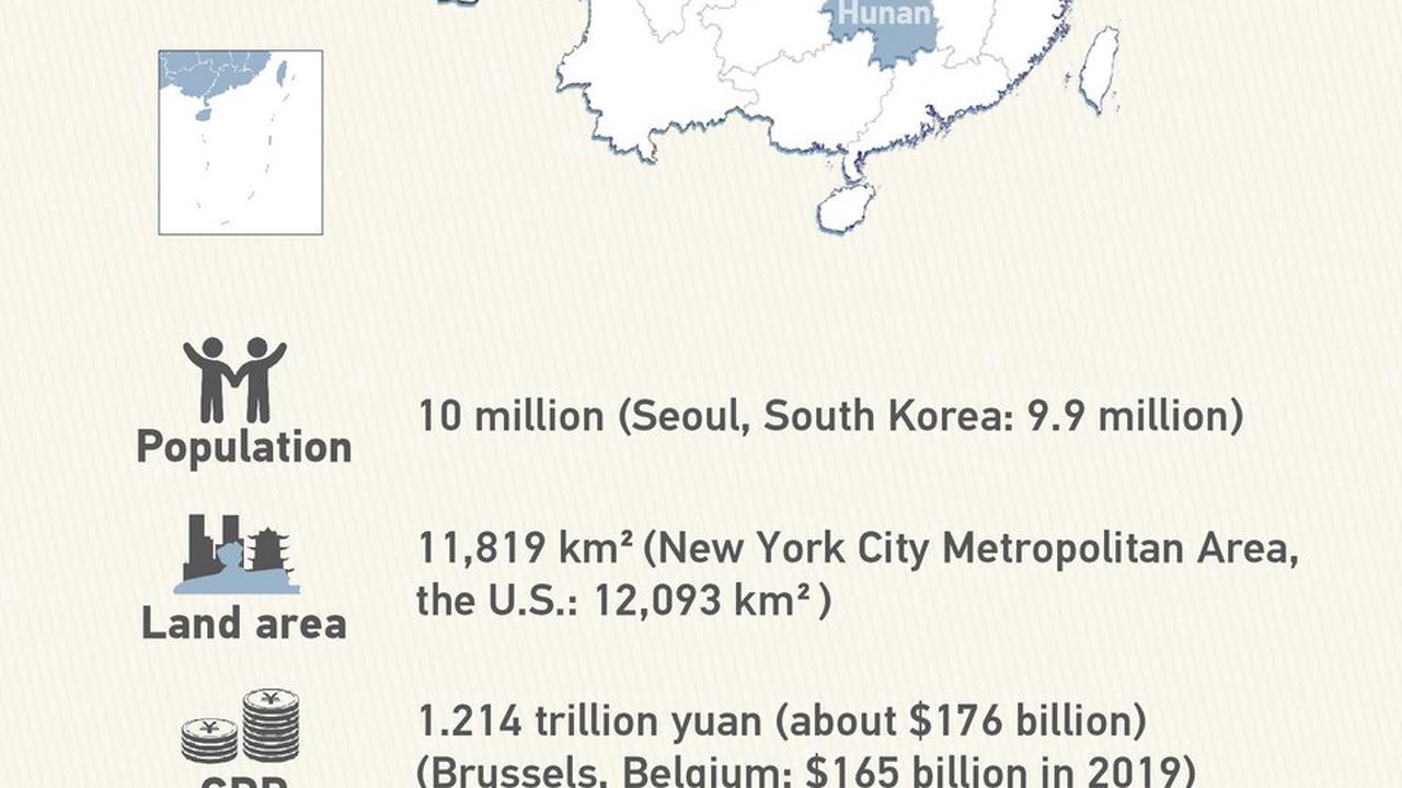 Graphics: What makes China's Changsha a creative city?