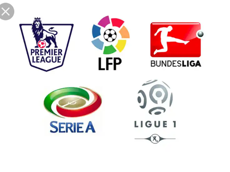 See All Match Fixtures For Today In All Top 5 European Leagues (February 20, 2021)