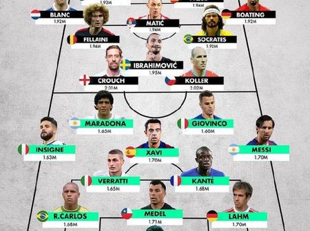 Tall Players Best XI And Small Players Best XI For Each Position