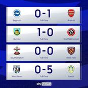 4 Epl Must Win Teams This Saturday