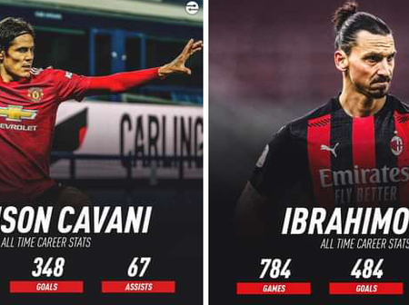 Stop Comparing Zlatan Ibrahimovic And Edinson Cavani, See Their All Time Stats