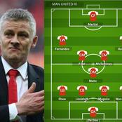 Man United's Strongest 4:3:3 Formation To Defeat Man City With Rashford & Cavani Leading The Attack