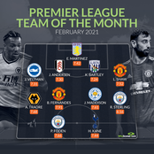 Bruno Fernandes And Luke Shaw Made It To Premier League Team Of The Month