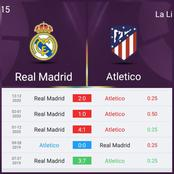 Will Real Madrid win the match against Atletico Madrid today? See stats for their last five matches