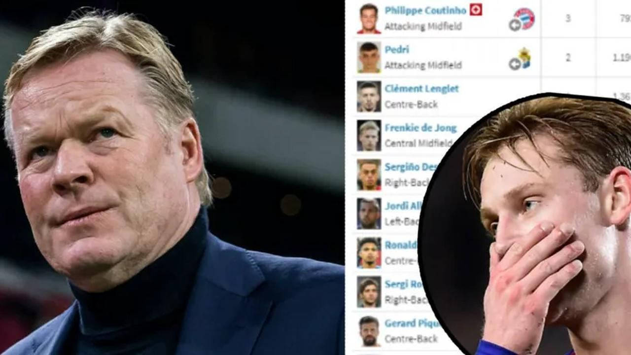 Koeman wants 'more goals from midfielders' – 4 players we think he means