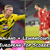 After Lewandowski & Haaland Scored To Overtake Messi, This Is How The Golden Boot Table Looks Like