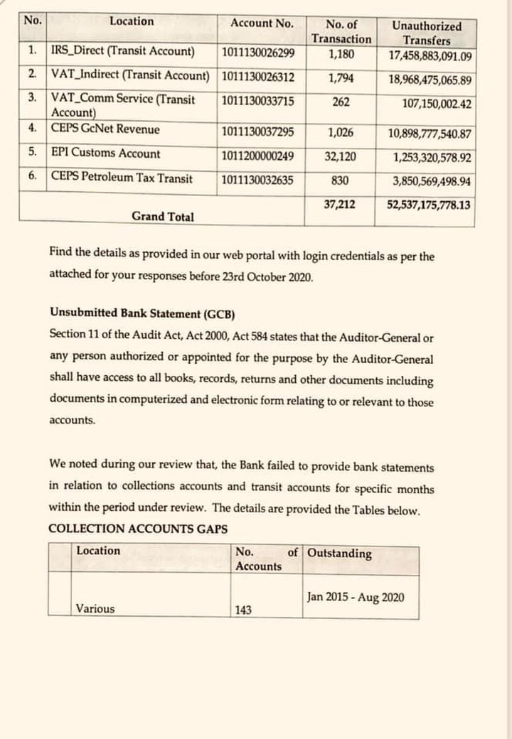 093fcb15815d9b9feb72f23e377d558b?quality=uhq&resize=720 - Over Ghc52.5 Billion Missing! The Much Anticipated 'Grand Scandal' Of The NPP Has Been Released