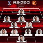 Manchester United's Possible Lineup Against Crystal Palace Today