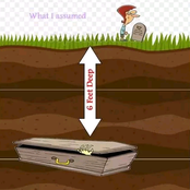 Why the dead are buried 6 ft underground