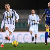 After Juventus Drew 1-1 With Verona, See What Their Fans Are Saying about Ronaldo [Screenshots]