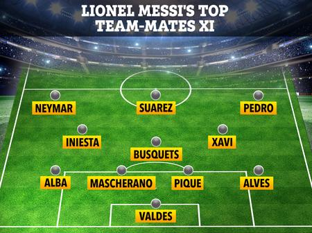 Lionel Messi lists his Ideal Starting 11. Does Neymar make the list?