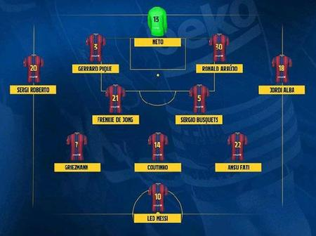 Barcelona Possible Lineup Against Real Madrid On Today (24/10/2020) At Camp Nou
