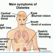 Early Signs Of Type 2 Diabetes