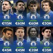 Most expensive players sold by Chelsea over the recent years
