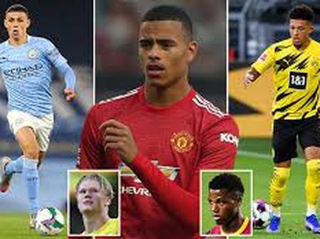 Borussia Dortmund Star Erling Haaland Wins Golden Boy Award 2020