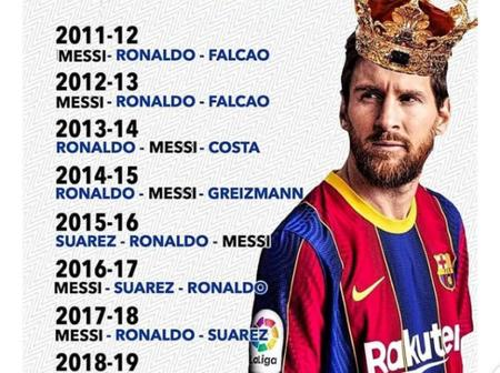 Check Out The La Liga Top Scorers For The Past 10 Seasons
