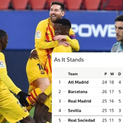 Barca Back On Track, See How The Laliga Table Looks Like After They Won Last Night (Photos)