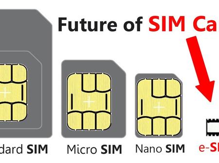 What is e-Sim?  Know which smartphone will work