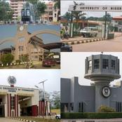 Check Out List Of Universities That Have Announced Resumption Date
