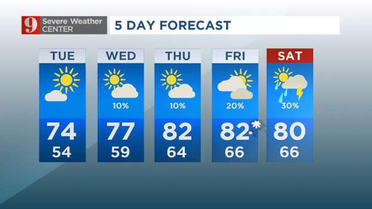 Climbing temps: Daytime highs to reach mid 70s
