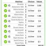 Monday's super Football predictions to win you huge money