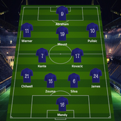Chelsea Possible Lineup Against Manchester United In The Premier League On Sunday