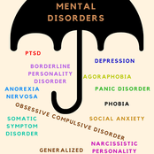 Scariest Mental Disorders of All Time