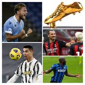 After Ronaldo's Record Goal Against Spezia, Pressure Mounts On Lukaku And Ciro In Golden Boot Race